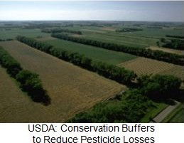 USDA Conservation Buffer